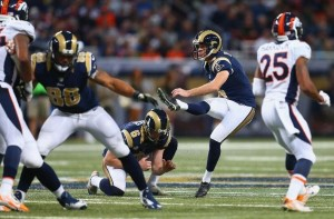 fantasy review Greg Zuerlein x broncos